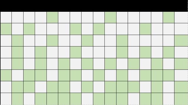 panda-bear-mitt-chart